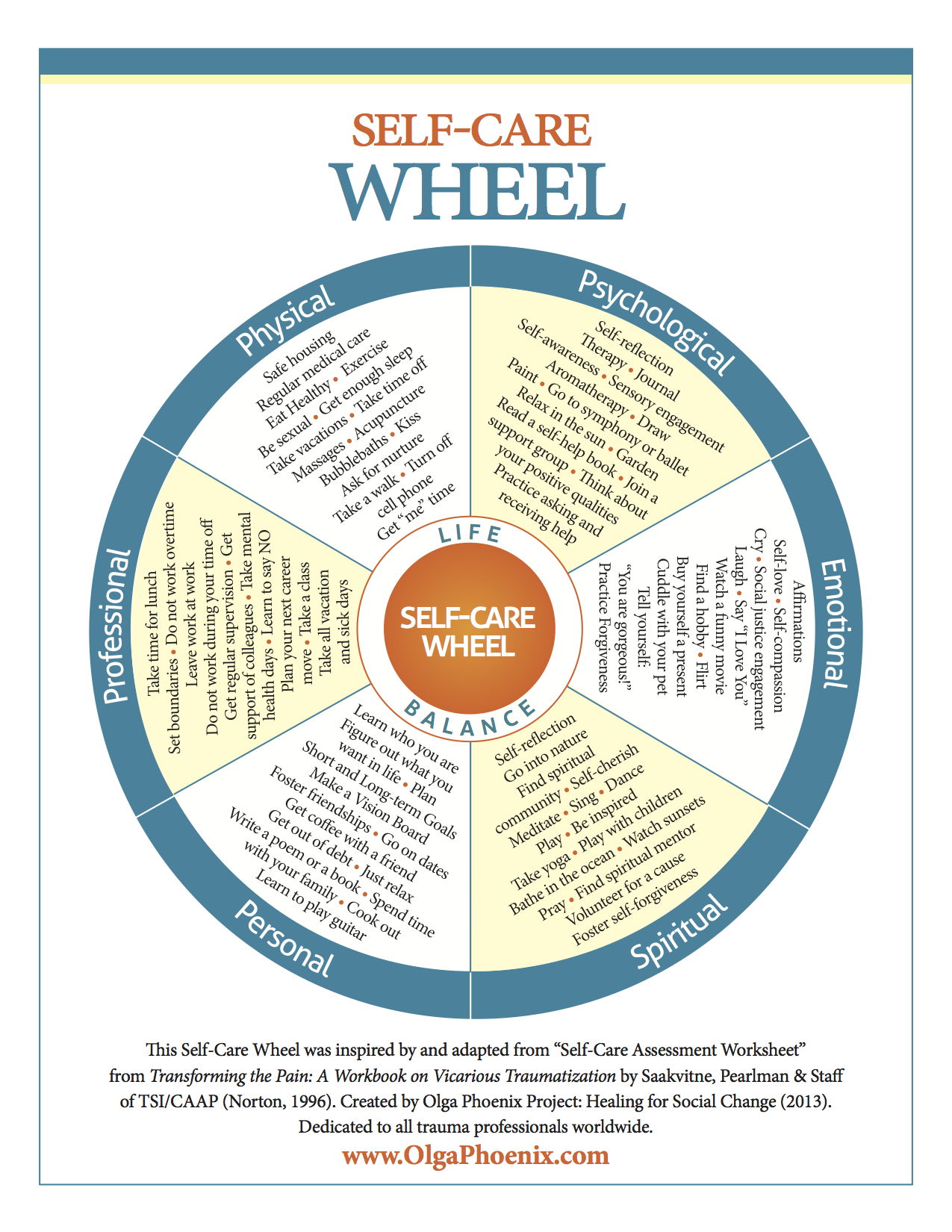 Self-care wheel image